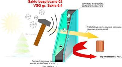 szklo-bezpieczne-vsg-6-4